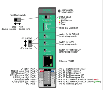 Connections Insevis S7 PLC