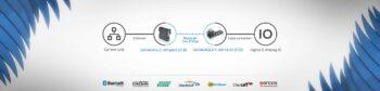 Schildknecht wireless IO