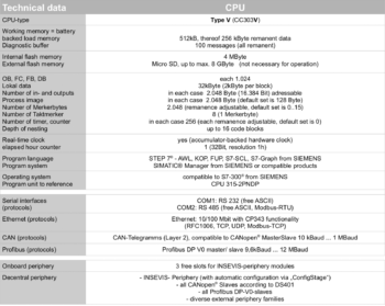 Specifications_CPU-V_Insevis