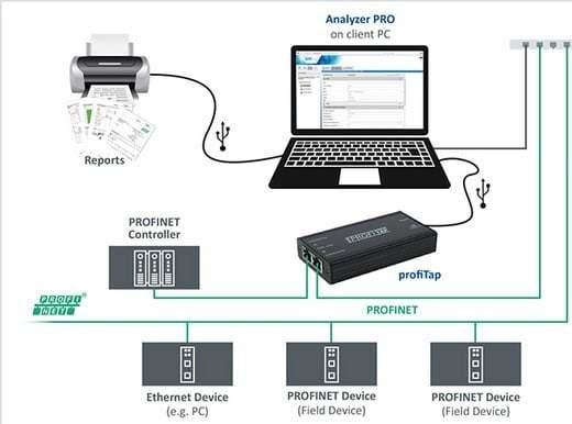 PROFINET netwerk analyse
