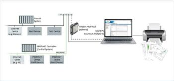 Analyzer IE Industrial Ethernet Network diagnostic