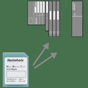 Micro memory card with CPU