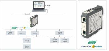 THLINK PROFINET- Industrial ethernet Network diagnostic