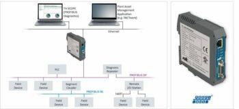 THLink PROFIBUS bus diagnostic monitoring