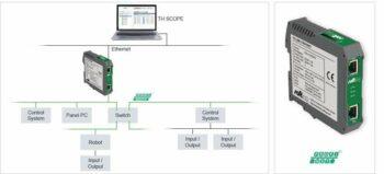 THLINK PROFINET Network diagnostic